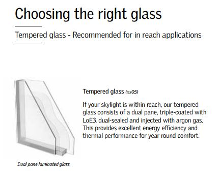 Tempered Glass for your skylights